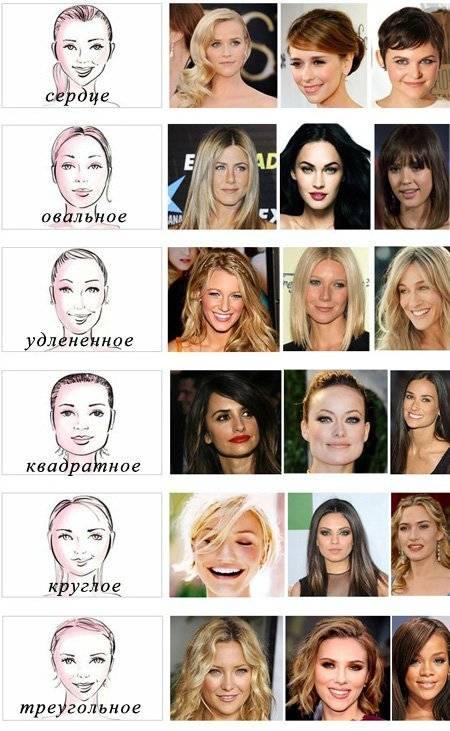 формы лица и прически для них