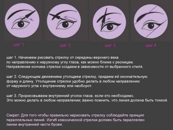 Рисуем правильные стрелки на глазах разными средствами
