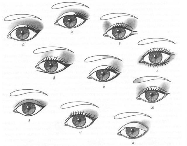 Как сделать стрелки на глазах по базовым схемам?