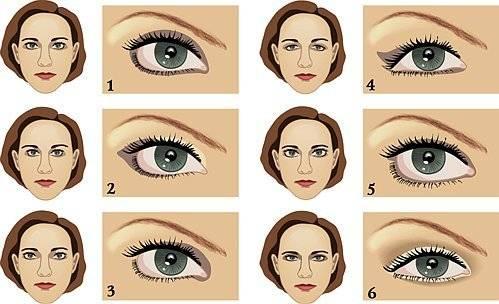 Как сделать стрелки на глазах карандашом для глаз 25