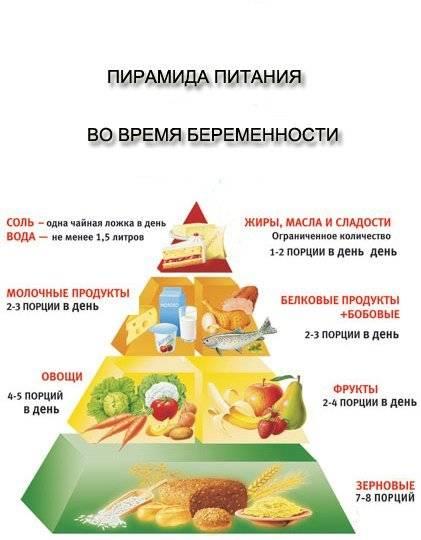 продукты для похудения картинки