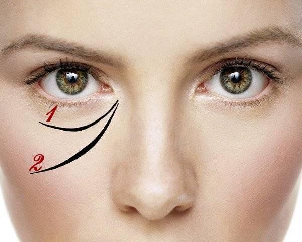 домашнее средство от морщин вокруг глаз