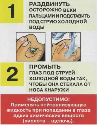 Химический ожог глаза: причины, как лечить и как предотвратить