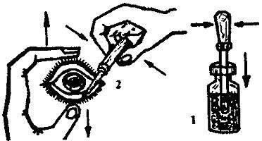 Капли для глаз. Общие правила применения