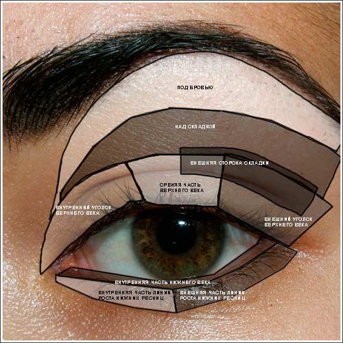 наносить макияж на глаза