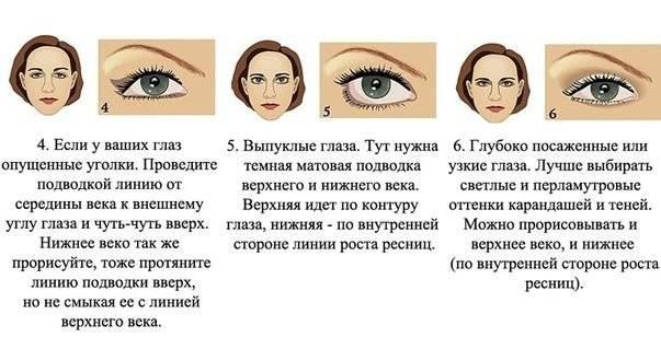 Различные виды макияжа глаз