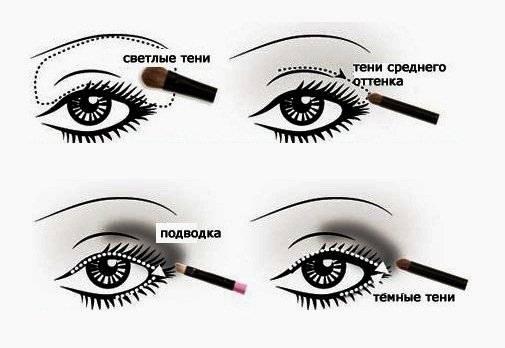 Учимся, как сделать красивый макияж глаз