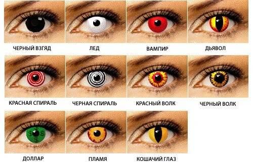 Как сделать черным белки глаз 28