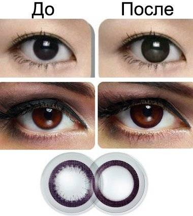 Как сделать глаза больше с помощью линз?