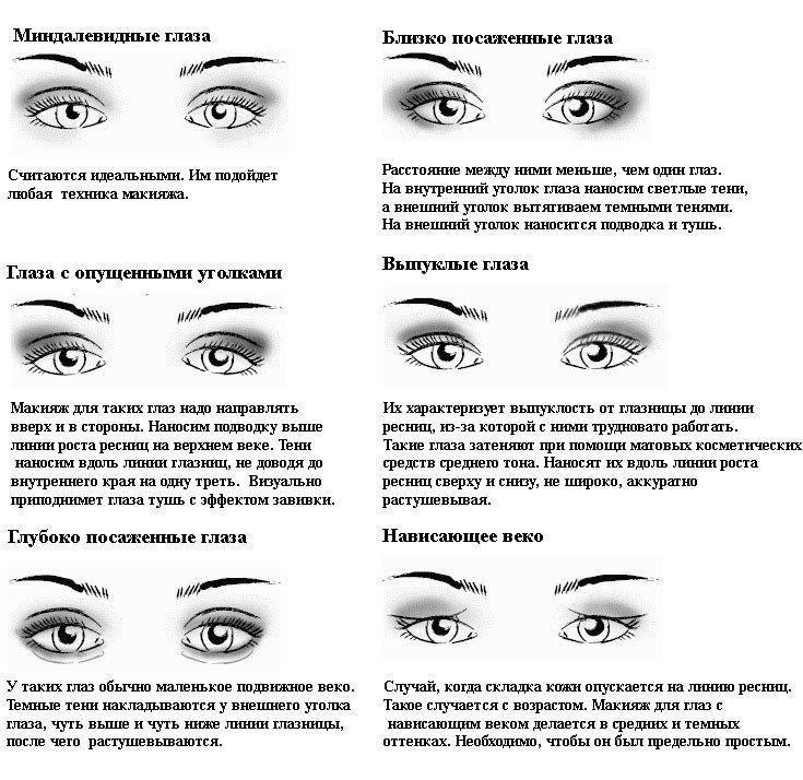 Как красить большие глаза и узкие глаза?