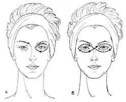 Как правильно выполнить классический массаж глаз?