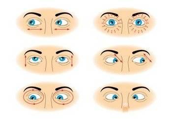 Тренировка глаз: как делать, и какой результат можно получить