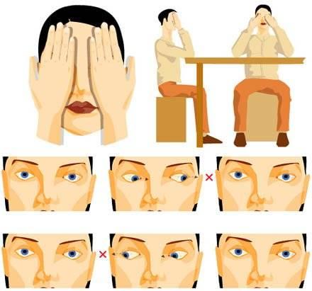 Методы исследования зрения при подборе очков