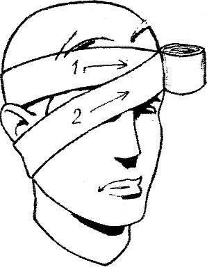 Как сделать повязку на глаз из 2