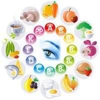 Витамины для глаз, какие лучше выбрать?