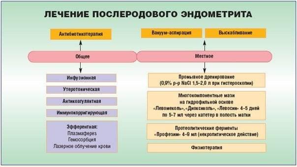 Румикоз свечи от молочницы на сайте krrost.ru